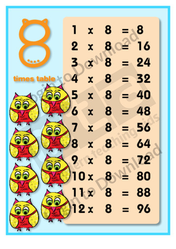 8 Times Table (2)