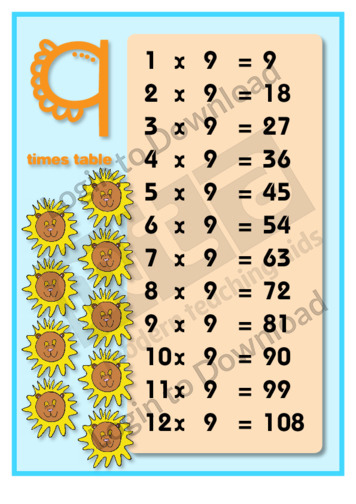 9 Times Table (2)