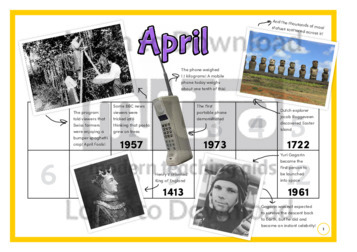 History at a Glance: April (2)