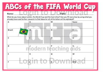 ABCs of the FIFA World Cup