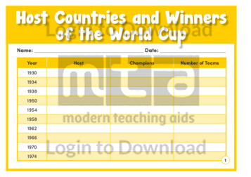 Host Countries and Winners of the World Cup