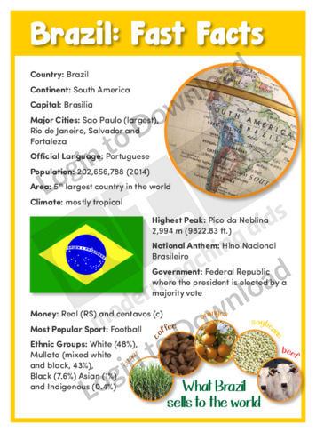 Brazil: Fast Facts