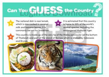Guess Who: Malaysia