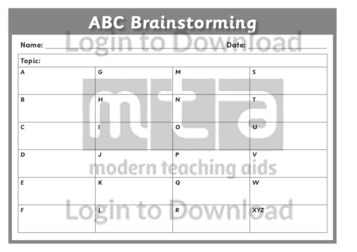 ABC Brainstorming