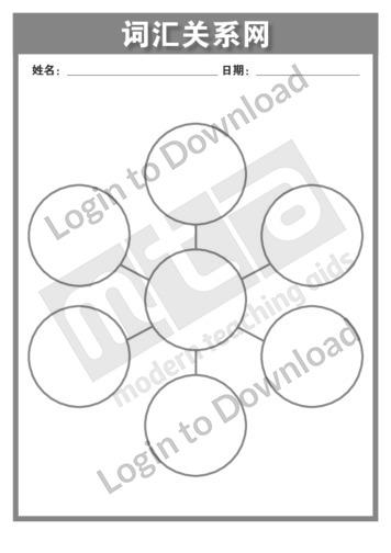 100503C02_思维导图词汇关系网01
