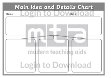 Main Idea and Details Chart 2