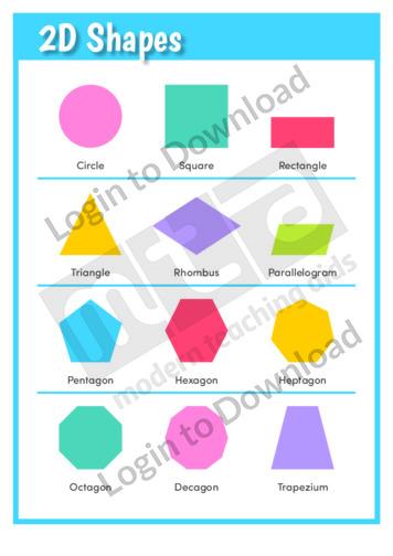 2D Shapes Chart
