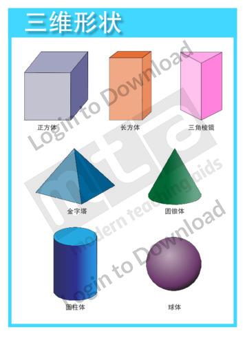 100673C02_三维形状图表01