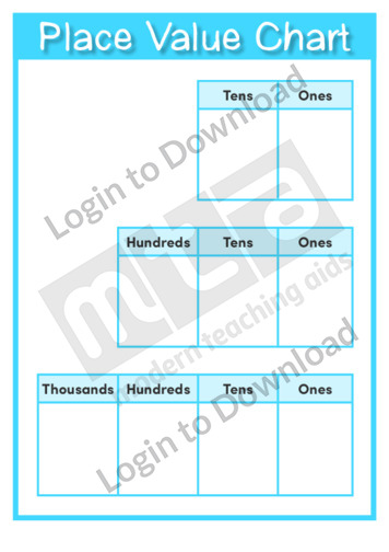 Place Value Chart Template