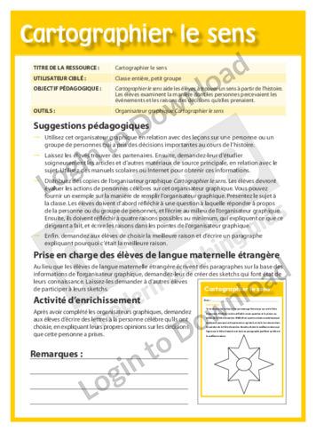 101548F01_PartielectureCartographierlesens01