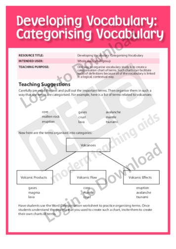 Categorising Vocabulary