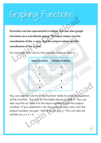 Graphing Functions (Level 5)