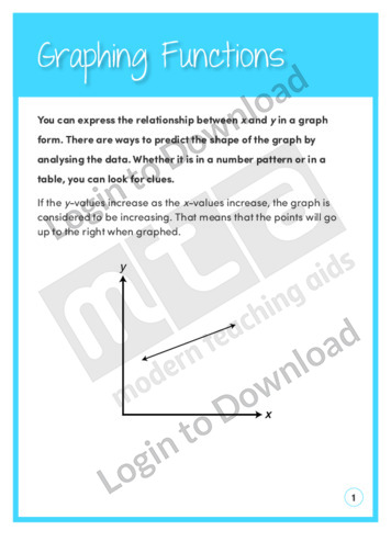 Graphing Functions (Level 8)