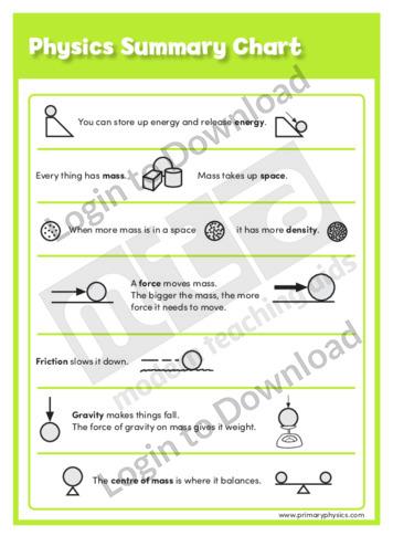Physics Summary Chart