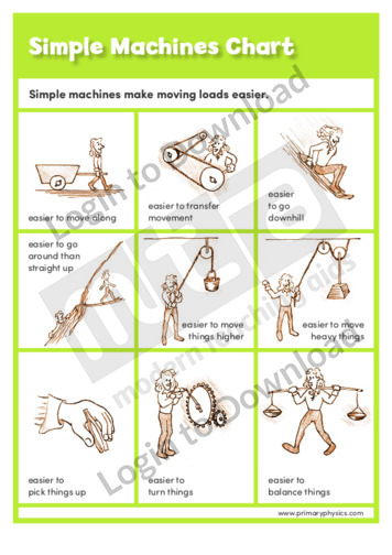 Simple Machines Chart