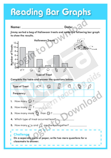 Reading Bar Graphs