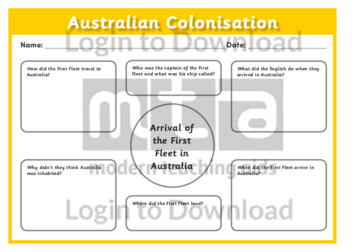 Australian Colonisation 4
