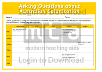 Asking Questions about Australian Colonisation