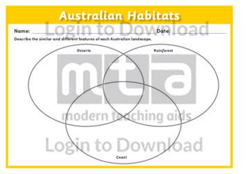 Australian Habitats 2
