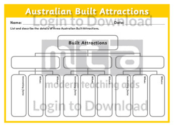 Australian Built Attractions