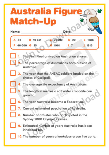Australia Figure Match-up