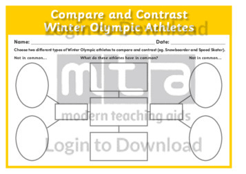 Compare and Contrast Winter Olympic Athletes