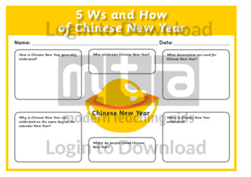 5Ws and How of Chinese New Year