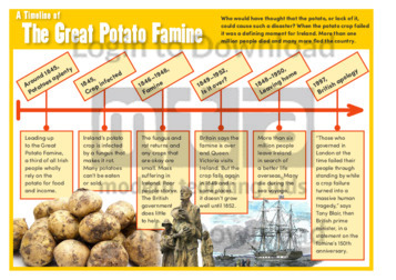 A Timeline of the Great Potato Famine