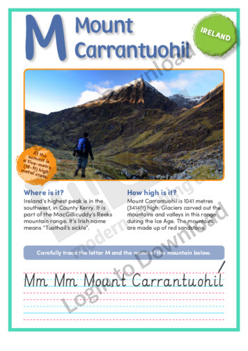 M: Mount Carrantuohil