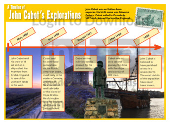 A Timeline of John Cabot's Explorations