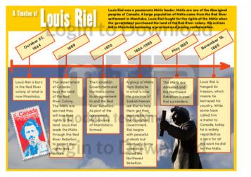 A Timeline of Louis Riel