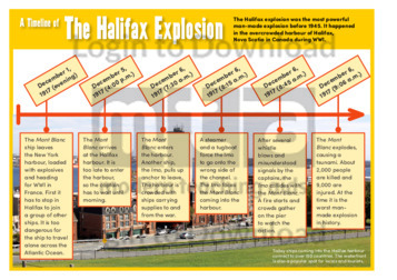 A Timeline of the Halifax Explosion