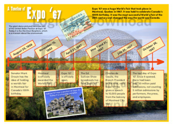 A Timeline of Expo '67