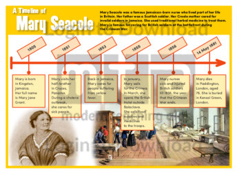A Timeline of Mary Seacole