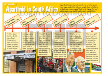 A Timeline of Apartheid in South Africa