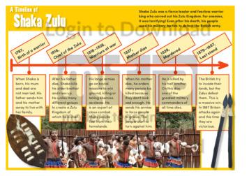 A Timeline of Shaka Zulu