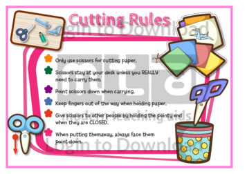 Cutting Rules
