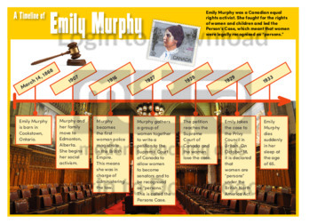 A Timeline of Emily Murphy