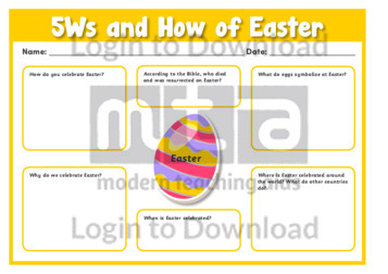 5Ws and How of Easter