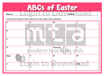 ABCs of Easter