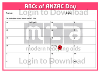 ABCs of ANZAC Day