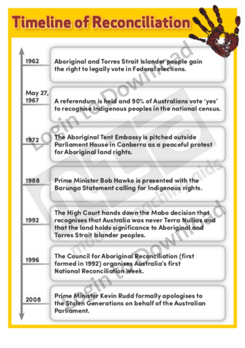 Timeline of Reconciliation