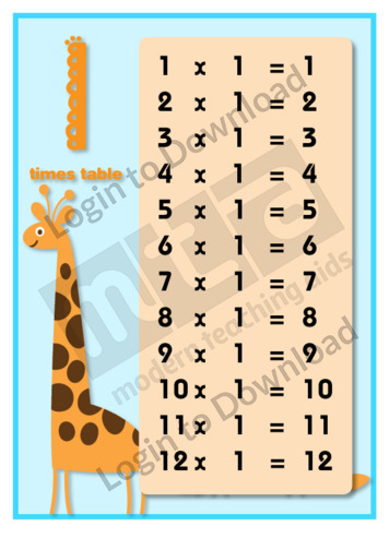 1 Times Table (2)