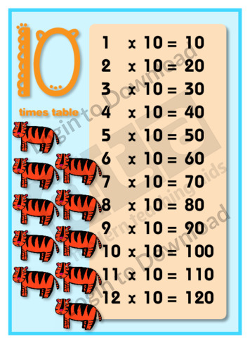 10 Times Table (2)