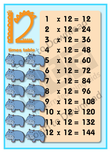 12 Times Table (2)