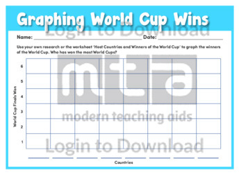 Graphing World Cup Wins