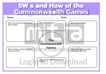5Ws and How of the Commonwealth Games