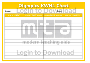 Olympics KWHL Chart