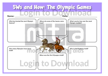 5Ws and How: The Olympic Games